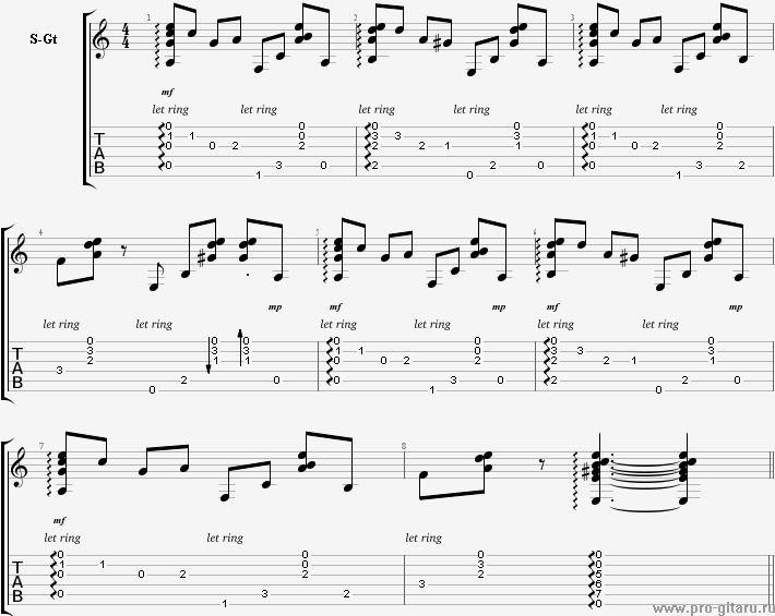 моё море noize аккорды - вступление