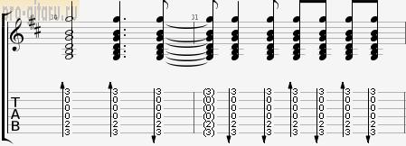 город на неве аккорды гитарный бой