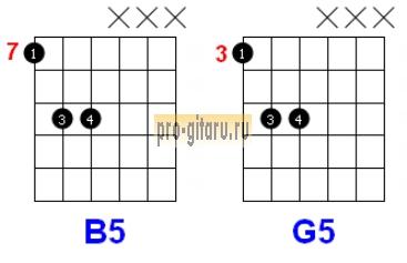 никольский константин аккорды X5
