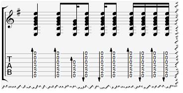 Fingerpicking ukulele havana
