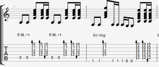 marilyn manson аккорды