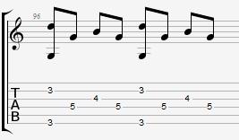 Зурбаган Аккорды для гитары
