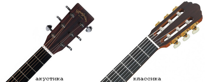 Как выбрать гриф гитары