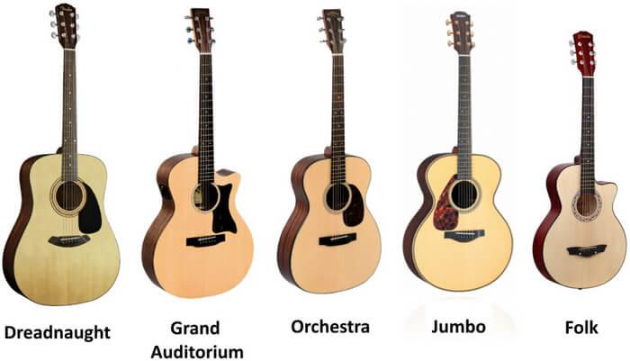 Выбор корпуса гитары